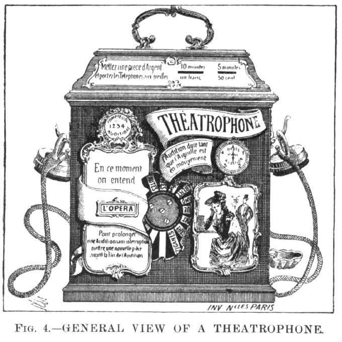 """General View of a Theatrophone"""